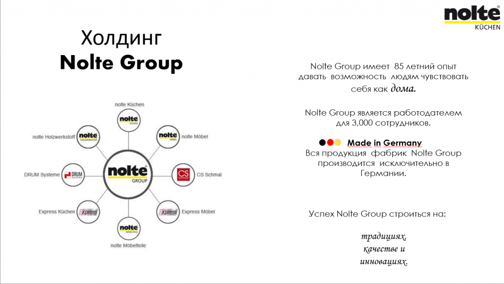 холдинг nolte group.png